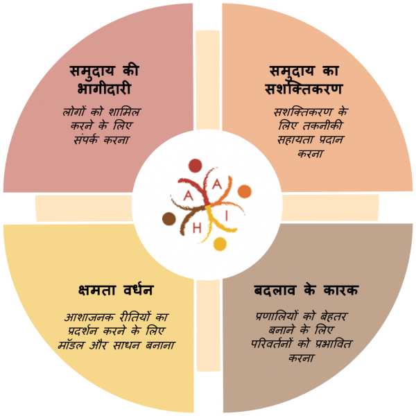 Picture1.png-hindi