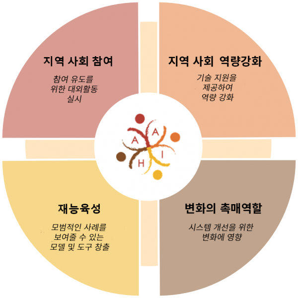 our-mission-picture-korean