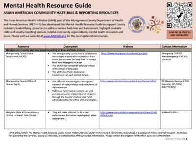 Mental Health Resource_Social Injustice1024_1